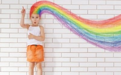 Das innere Kind! – Regression